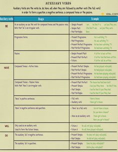 verbs follwed by appropriate prepositions pdf with examples