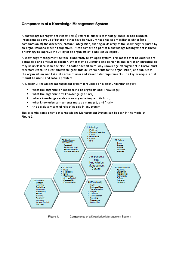 knowledge management system examples pdf