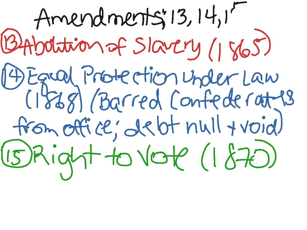 what is the 13th amendment in simple terms