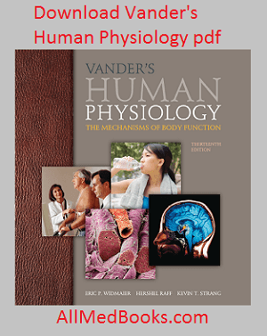 medical physiology by sembulingam pdf