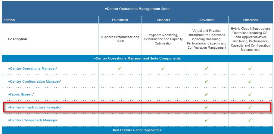 vrealize operations automation virtual application installation