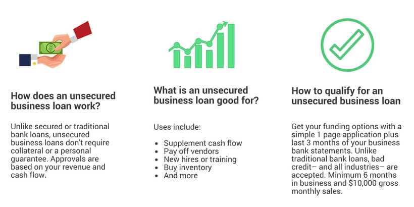 what are line of credit guidelines for business