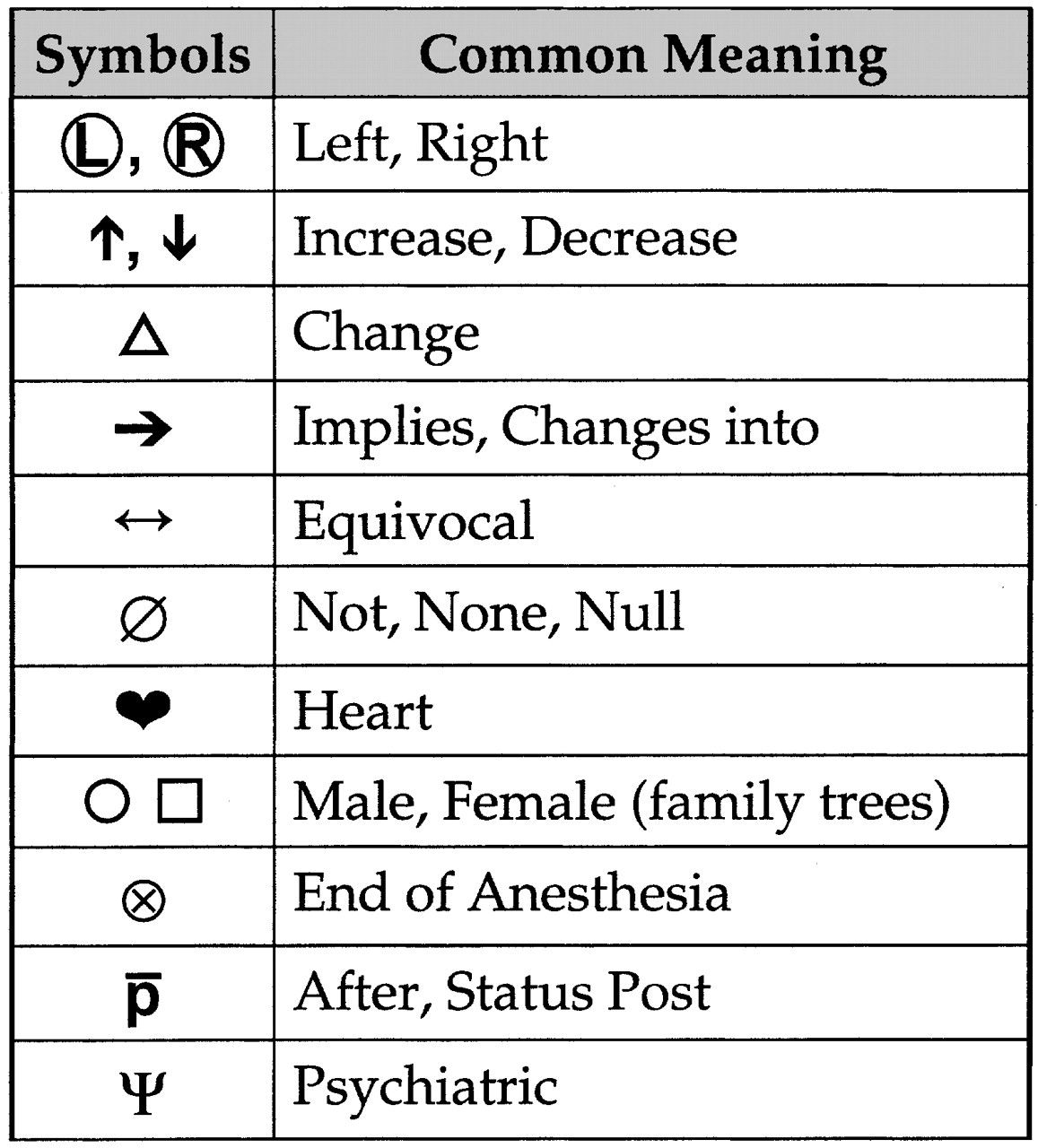 what is peds in medical terms